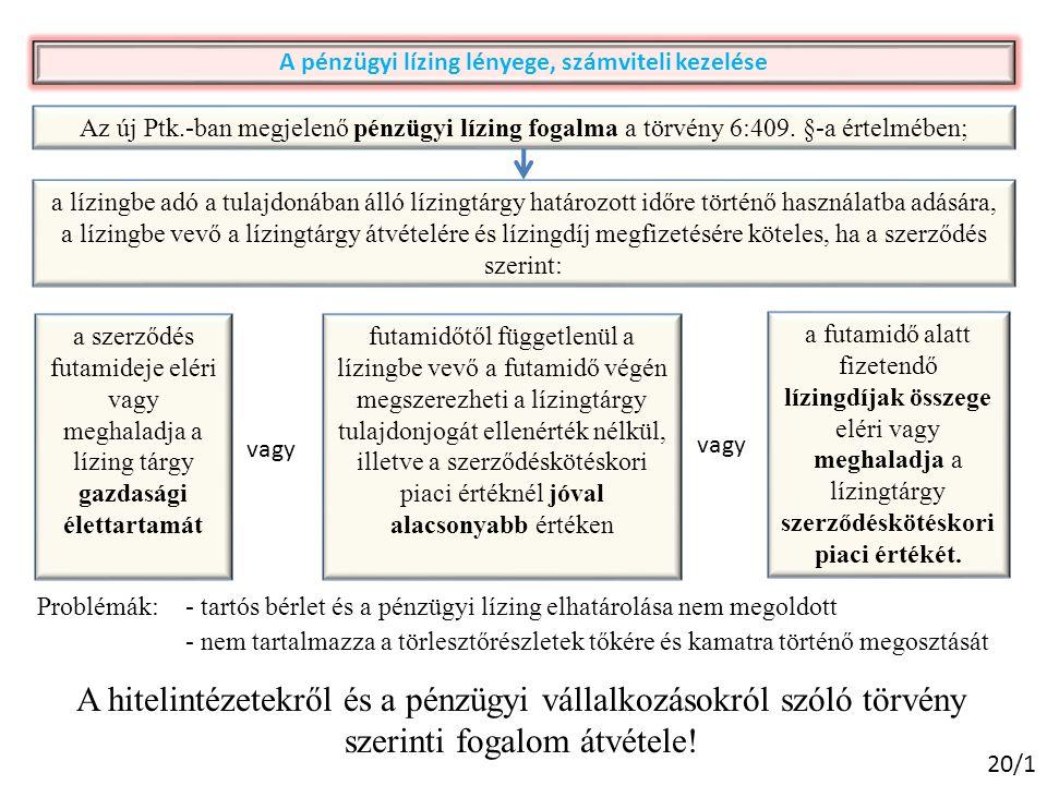 A pénzügyi lízing lényege, számviteli kezelése