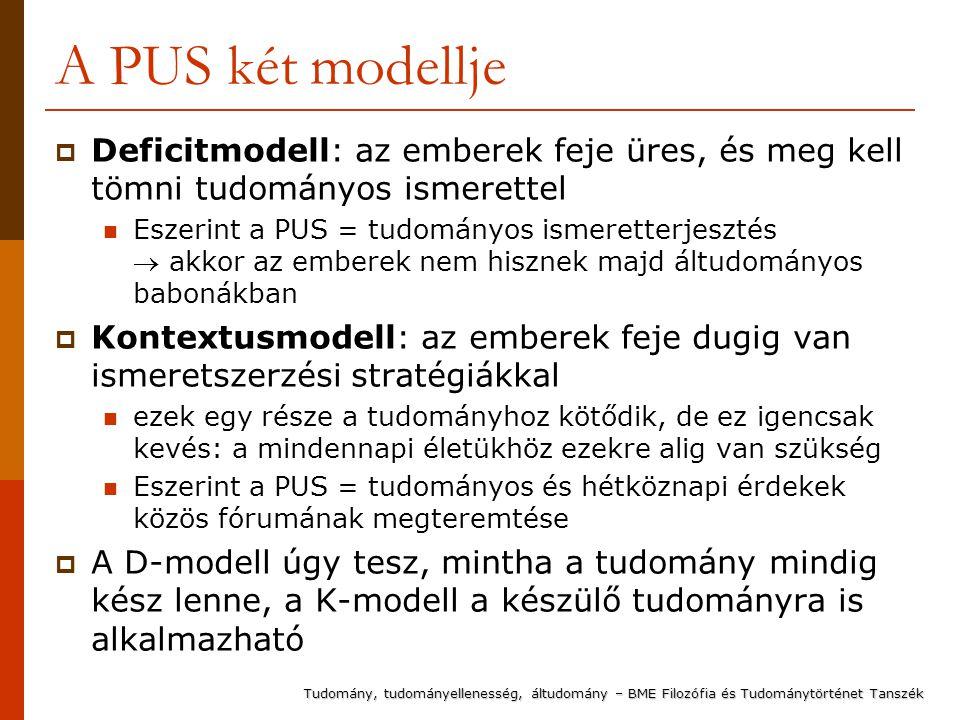 A PUS két modellje Deficitmodell: az emberek feje üres, és meg kell tömni tudományos ismerettel.