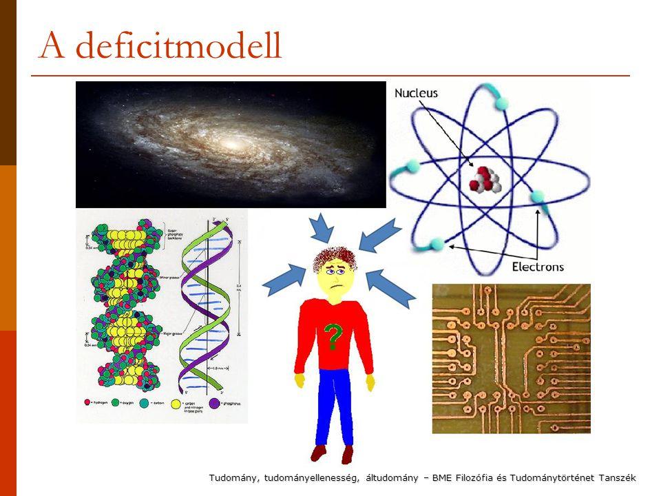 A deficitmodell Tudomány, tudományellenesség, áltudomány – BME Filozófia és Tudománytörténet Tanszék.
