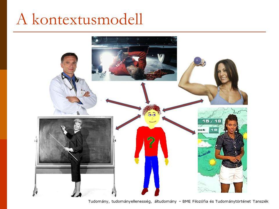 A kontextusmodell Tudomány, tudományellenesség, áltudomány – BME Filozófia és Tudománytörténet Tanszék.