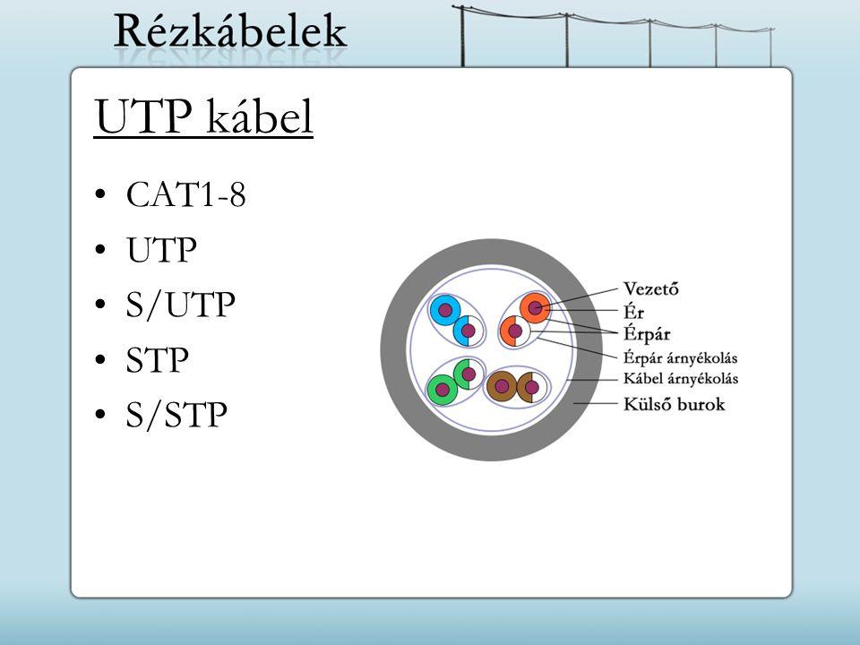 UTP kábel CAT1-8 UTP S/UTP STP S/STP
