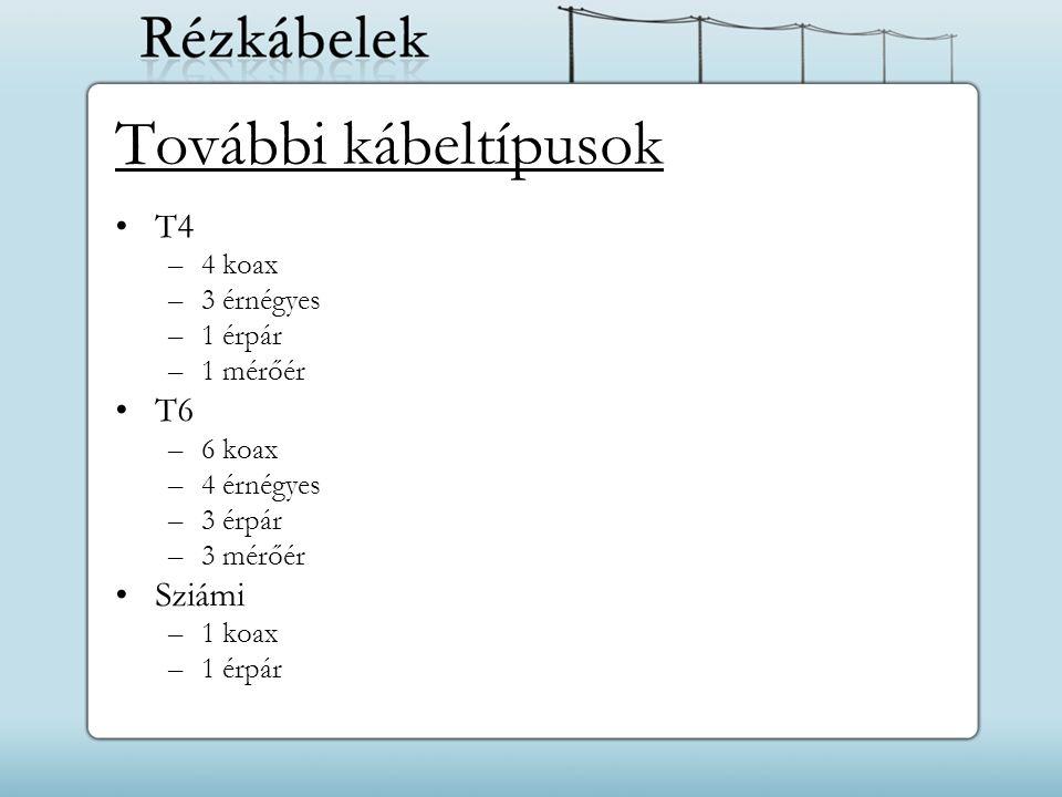 További kábeltípusok T4 T6 Sziámi 4 koax 3 érnégyes 1 érpár 1 mérőér