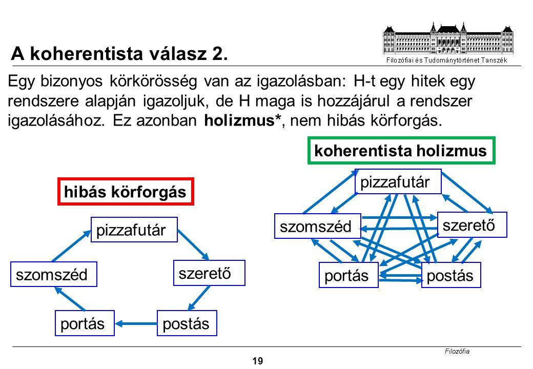 A koherentista válasz 2.