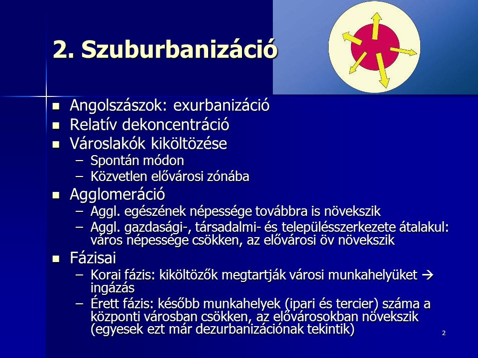 2. Szuburbanizáció Angolszászok: exurbanizáció Relatív dekoncentráció
