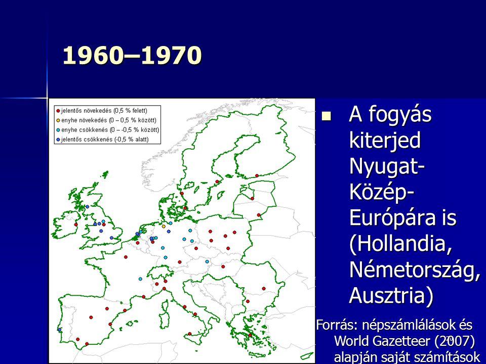 1960–1970 A fogyás kiterjed Nyugat-Közép-Európára is (Hollandia, Németország, Ausztria)