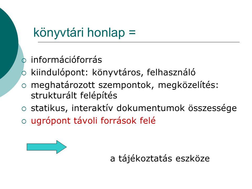 könyvtári honlap = információforrás