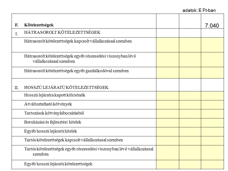 7.040 adatok: E Ft-ban F. Kötelezettségek I.