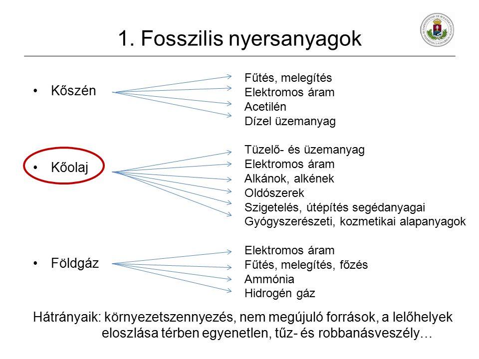 1. Fosszilis nyersanyagok