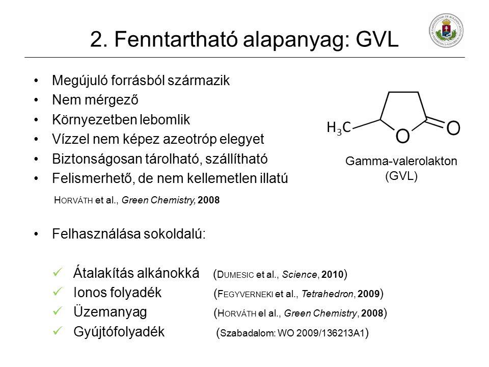 2. Fenntartható alapanyag: GVL