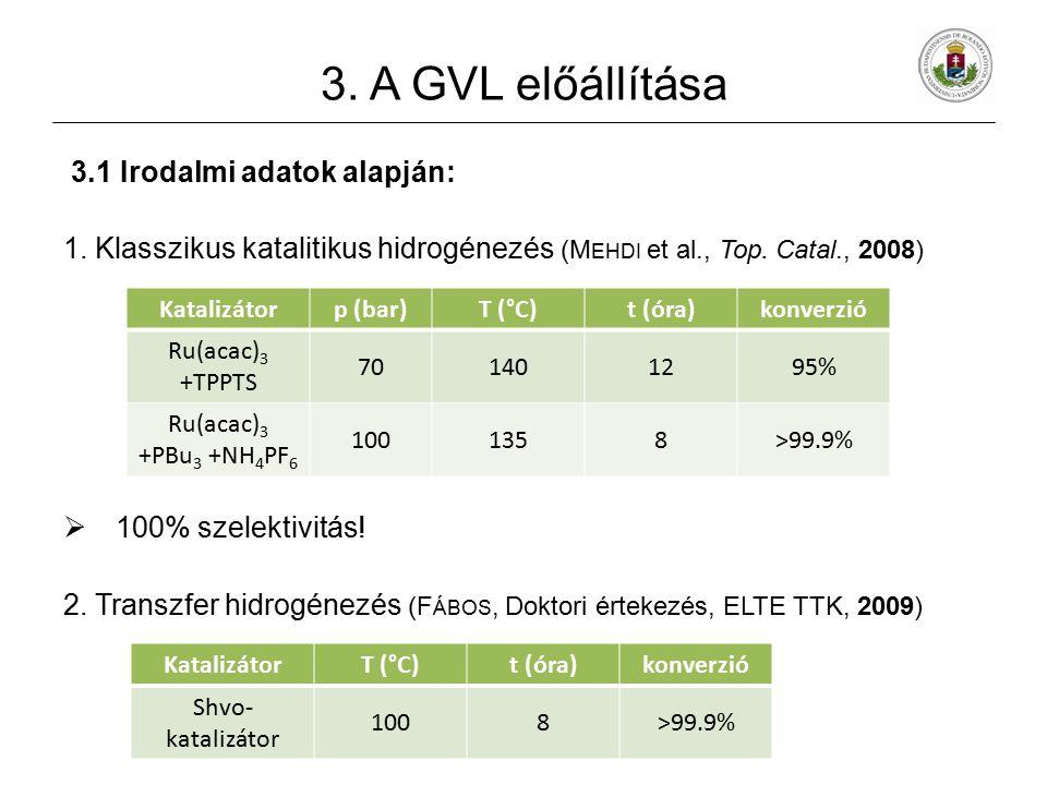 3. A GVL előállítása 3.1 Irodalmi adatok alapján: