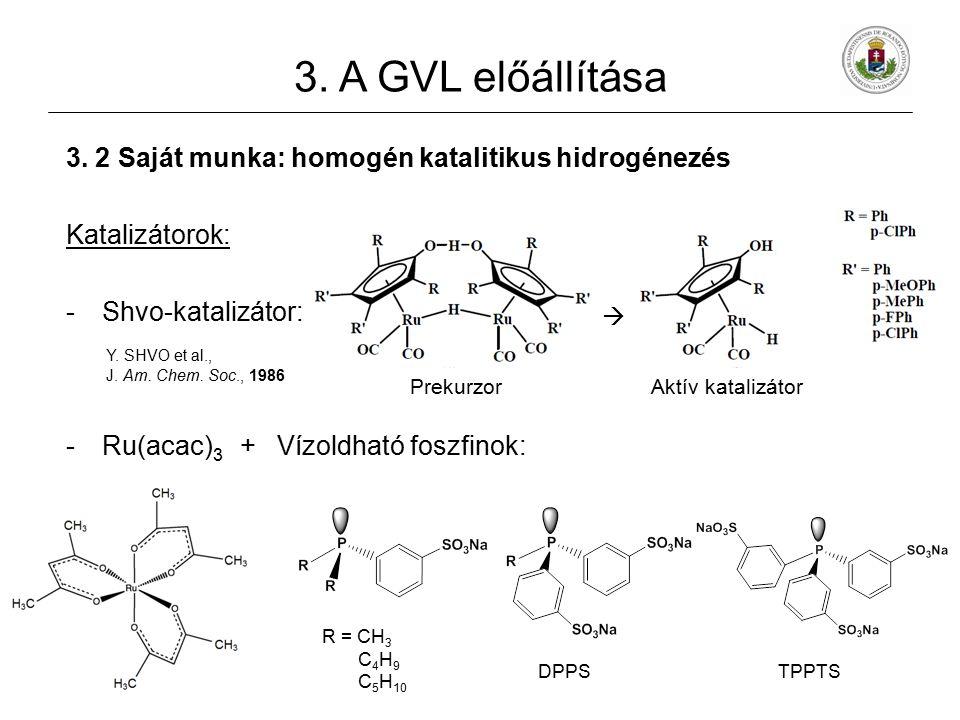 3. A GVL előállítása 3. 2 Saját munka: homogén katalitikus hidrogénezés. Katalizátorok: Shvo-katalizátor:
