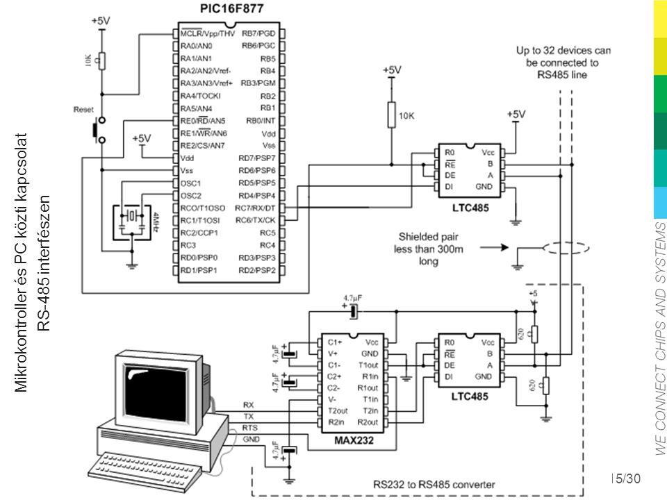 Mikrokontroller és PC közti kapcsolat