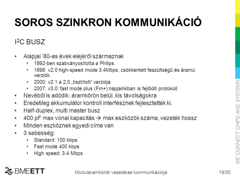 SOROS SZINKRON KOMMUNIKÁCIÓ