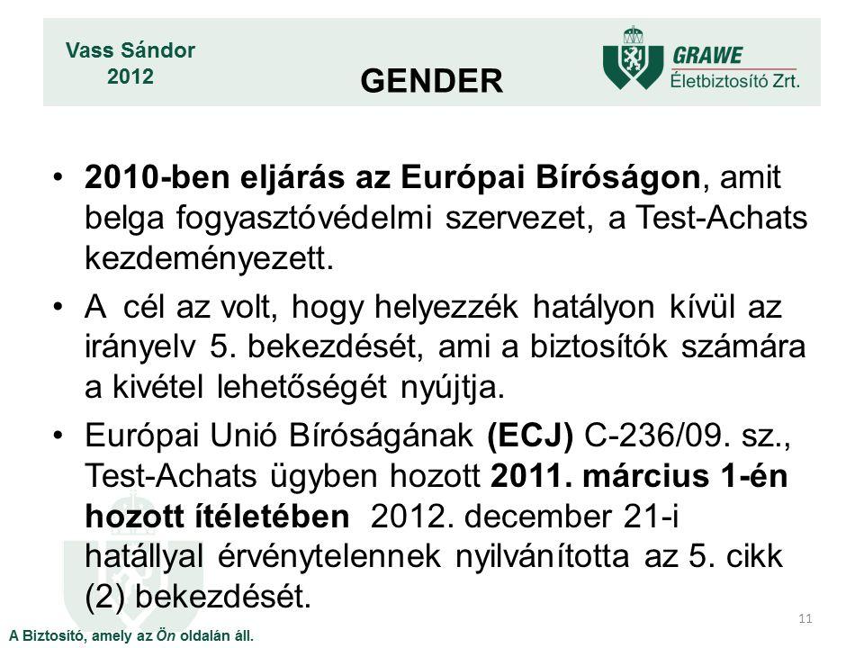 GENDER 2010-ben eljárás az Európai Bíróságon, amit belga fogyasztóvédelmi szervezet, a Test-Achats kezdeményezett.