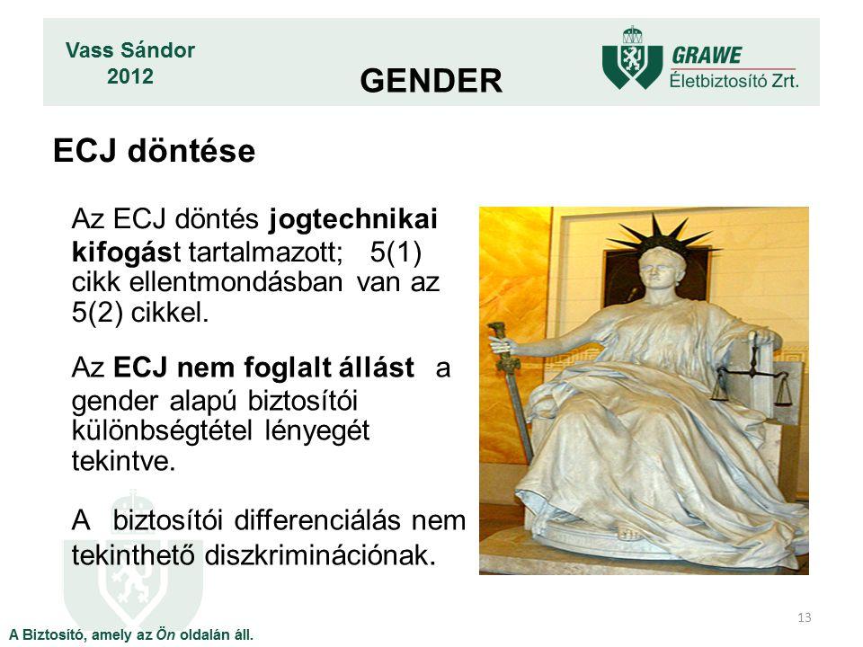 GENDER ECJ döntése Az ECJ döntés jogtechnikai