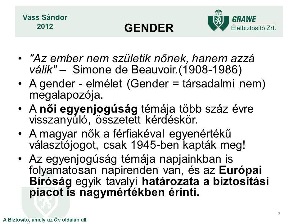 GENDER Az ember nem születik nőnek, hanem azzá válik – Simone de Beauvoir.(1908-1986) A gender - elmélet (Gender = társadalmi nem) megalapozója.