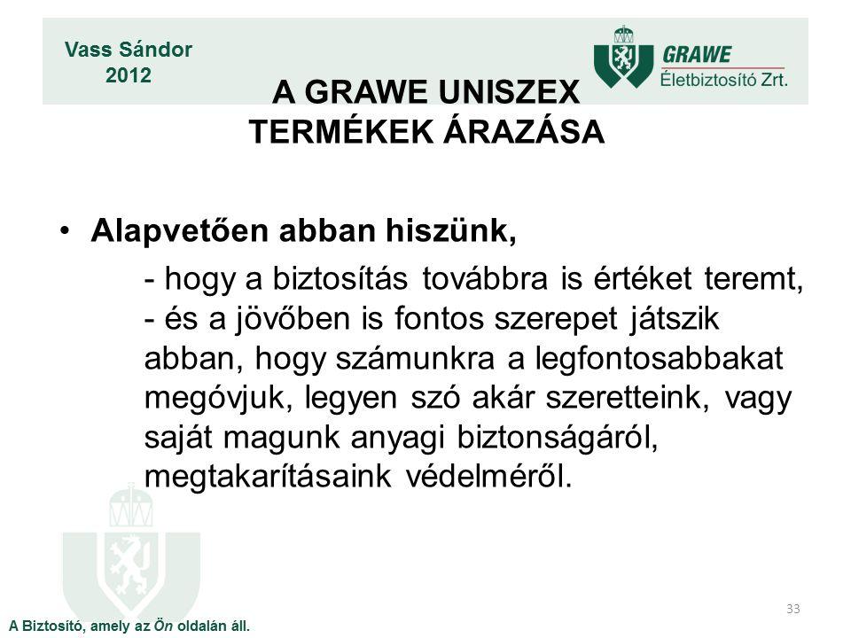 A GRAWE UNISZEX TERMÉKEK ÁRAZÁSA