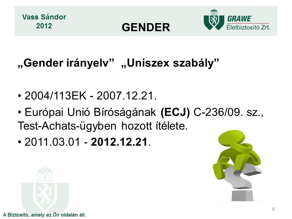 """""""Gender irányelv """"Uniszex szabály 2004/113EK - 2007.12.21."""