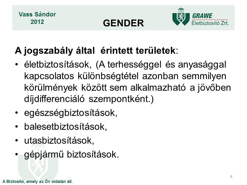 GENDER A jogszabály által érintett területek: