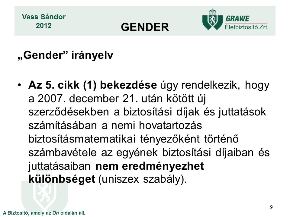 "GENDER ""Gender irányelv."