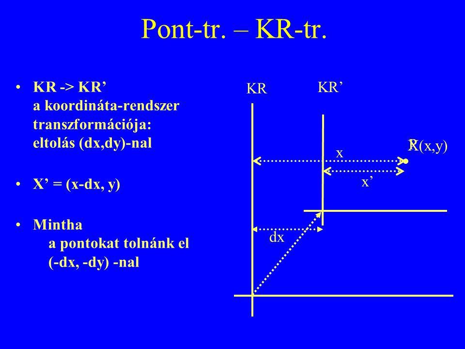 Pont-tr. – KR-tr. KR -> KR' a koordináta-rendszer transzformációja: eltolás (dx,dy)-nal. X' = (x-dx, y)