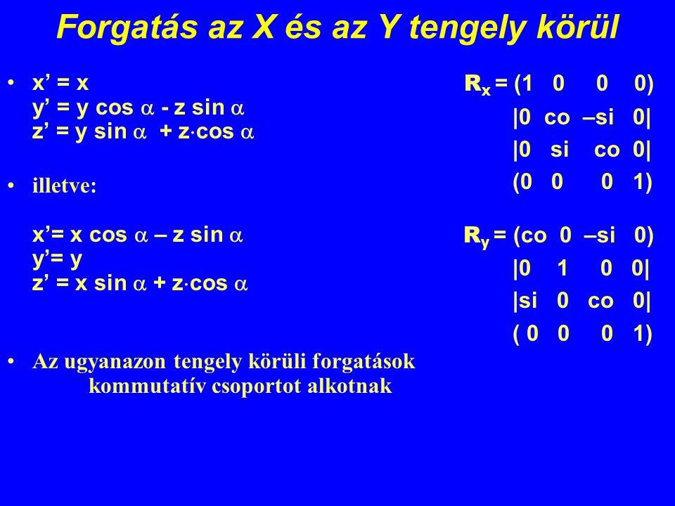Forgatás az X és az Y tengely körül