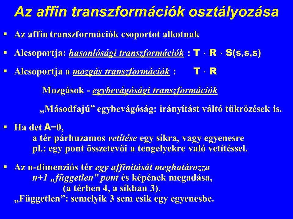 Az affin transzformációk osztályozása