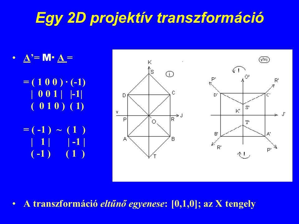 Egy 2D projektív transzformáció