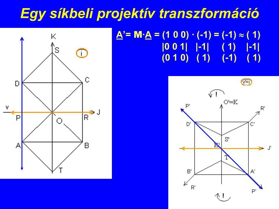 Egy síkbeli projektív transzformáció