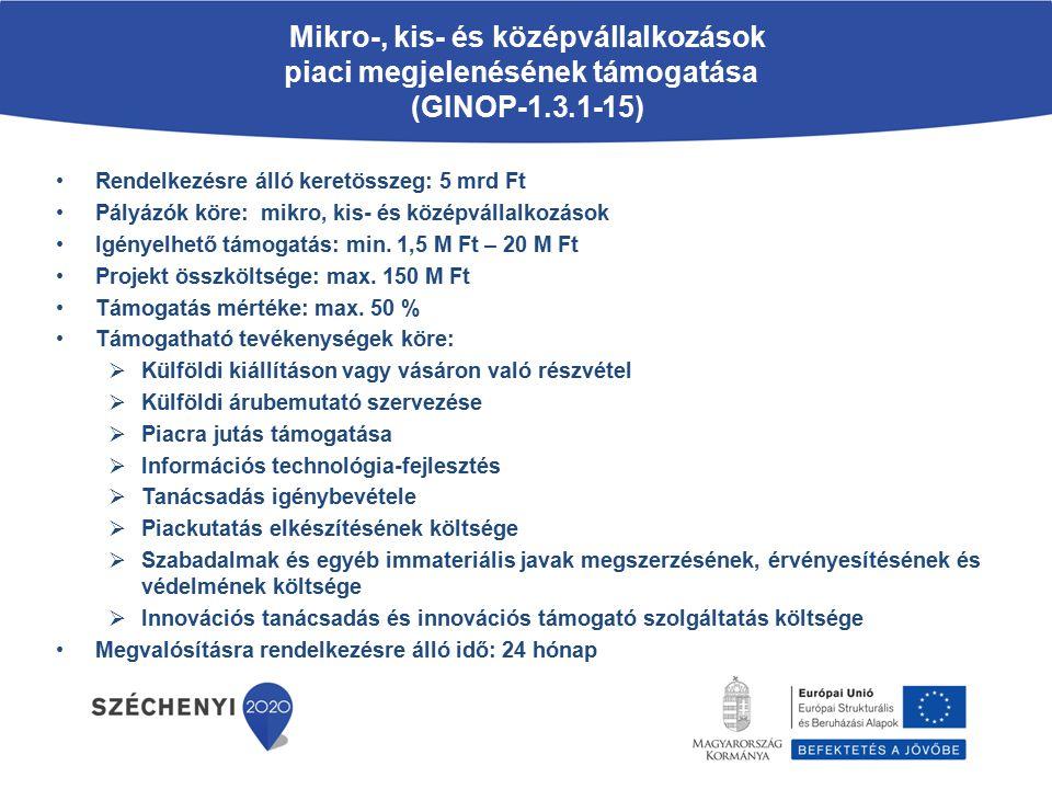 Mikro-, kis- és középvállalkozások piaci megjelenésének támogatása (GINOP-1.3.1-15)