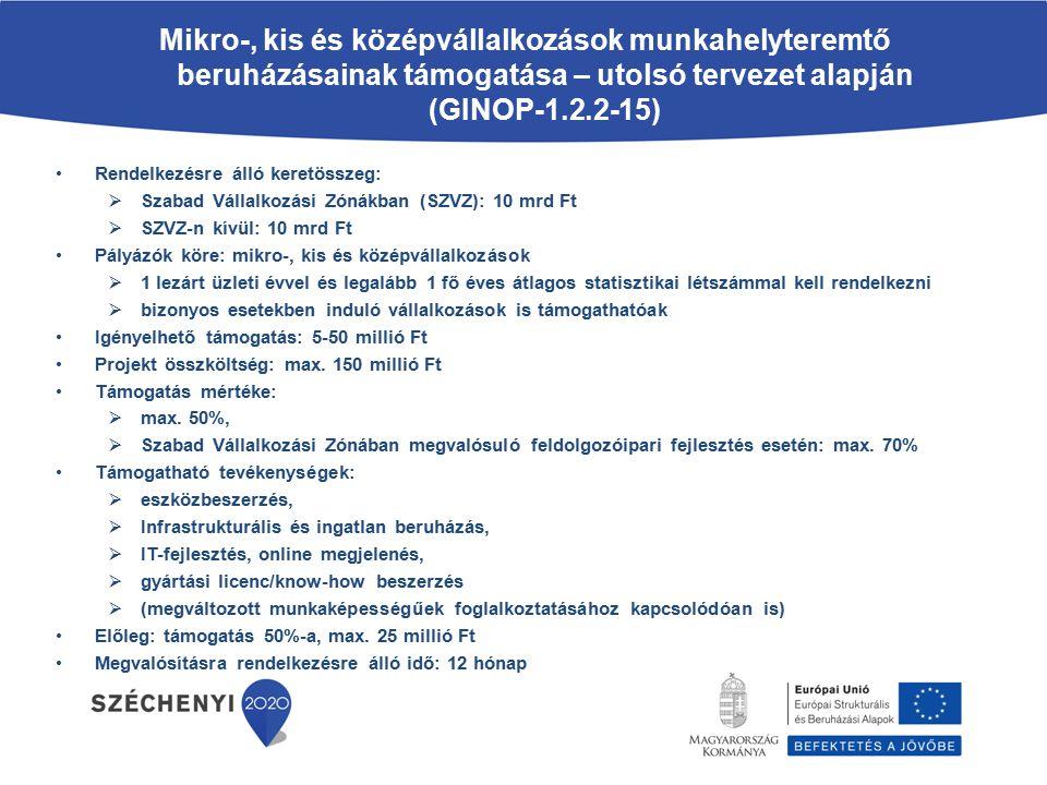 Mikro-, kis és középvállalkozások munkahelyteremtő beruházásainak támogatása – utolsó tervezet alapján (GINOP-1.2.2-15)