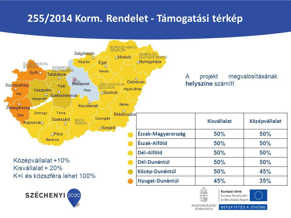 255/2014 Korm. Rendelet - Támogatási térkép