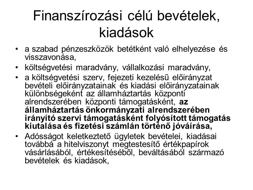 Finanszírozási célú bevételek, kiadások
