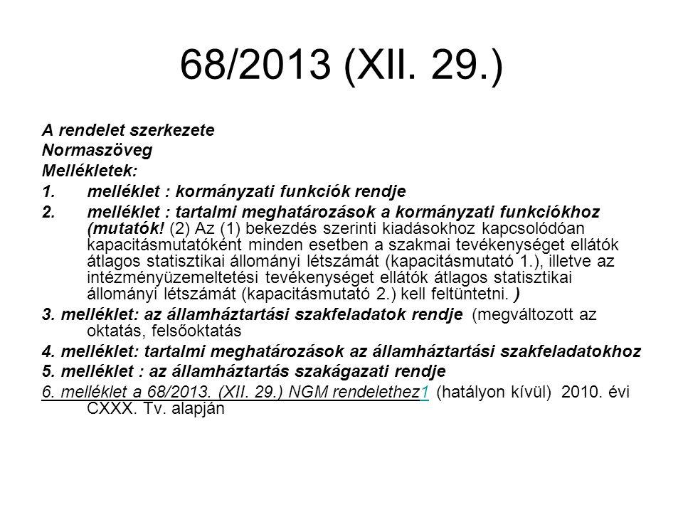 68/2013 (XII. 29.) A rendelet szerkezete Normaszöveg Mellékletek: