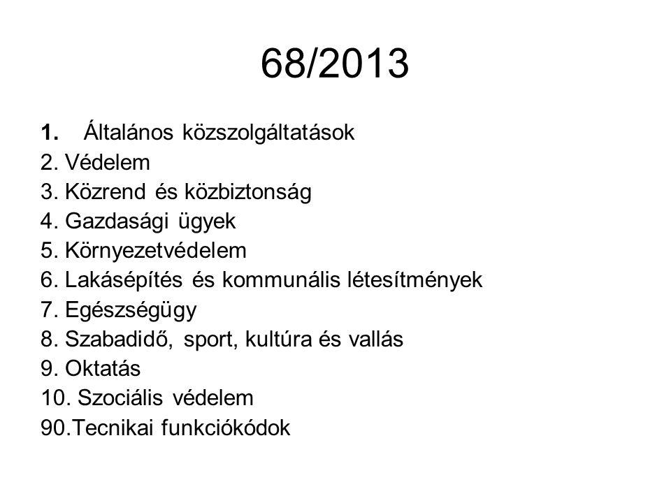 68/2013 1. Általános közszolgáltatások 2. Védelem