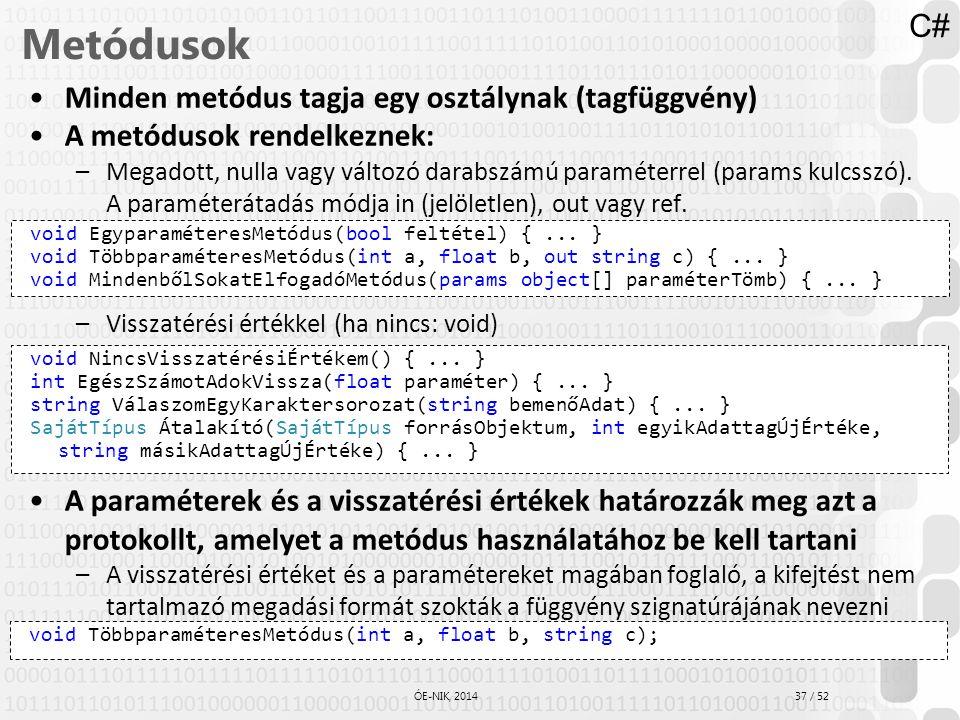 Metódusok C# Minden metódus tagja egy osztálynak (tagfüggvény)