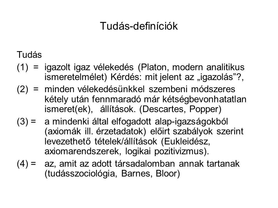 Tudás-definíciók Tudás