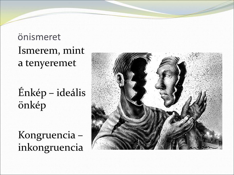 önismeret Ismerem, mint a tenyeremet Énkép – ideális önkép Kongruencia – inkongruencia