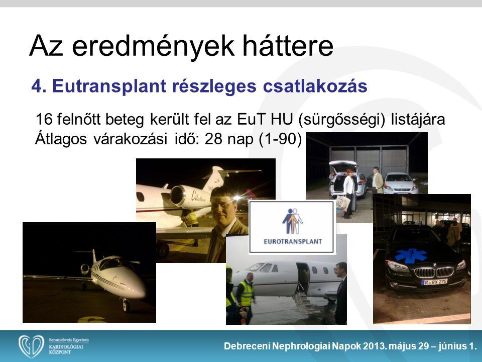 Az eredmények háttere 4. Eutransplant részleges csatlakozás