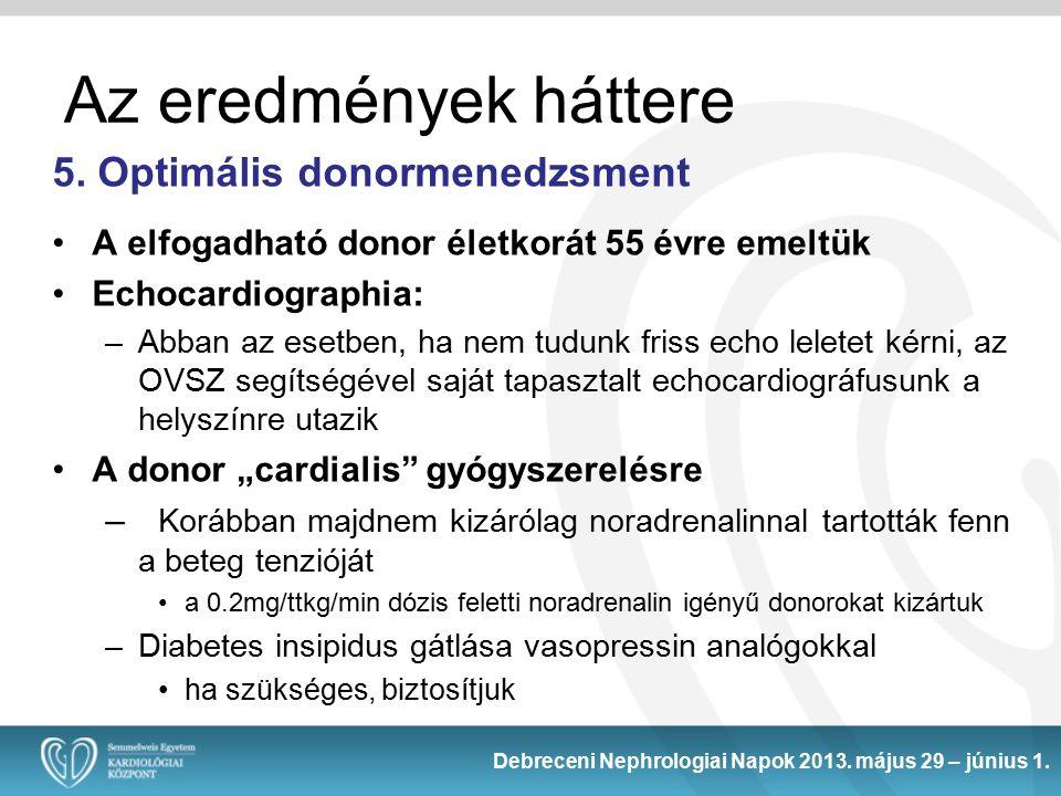 Az eredmények háttere 5. Optimális donormenedzsment