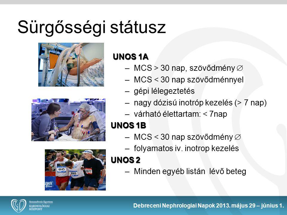 Sürgősségi státusz UNOS 1A MCS > 30 nap, szövődmény 