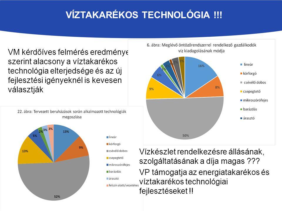 VÍZTAKARÉKOS TECHNOLÓGIA !!!