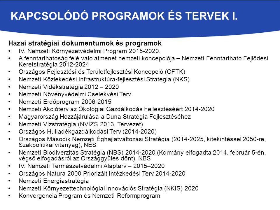 Kapcsolódó programok és tervek I.