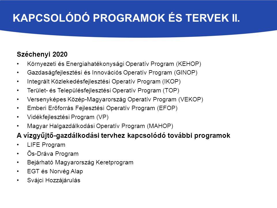 Kapcsolódó programok és tervek II.