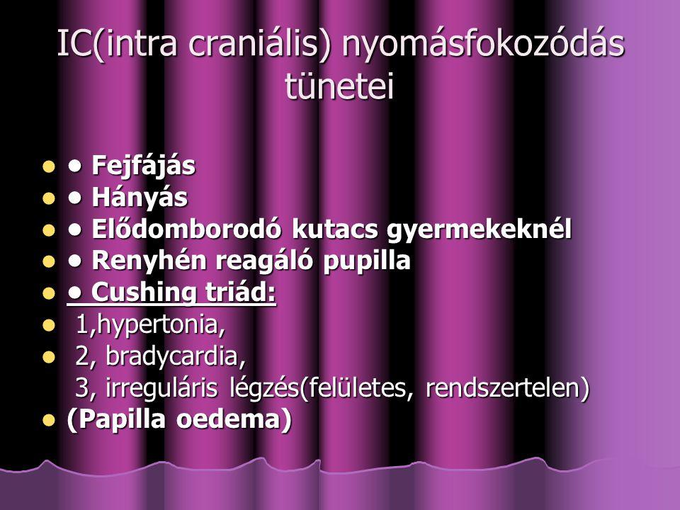 IC(intra craniális) nyomásfokozódás tünetei
