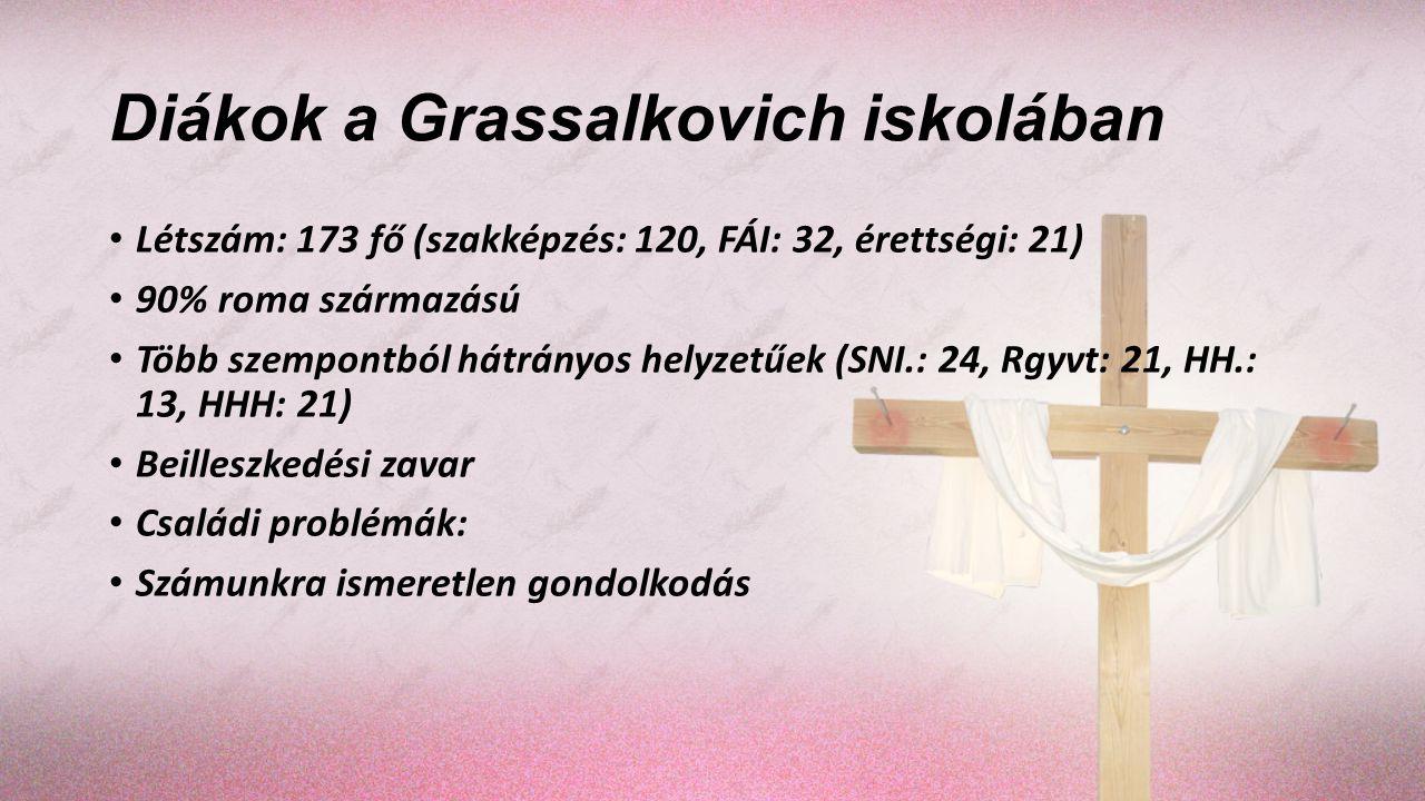Diákok a Grassalkovich iskolában