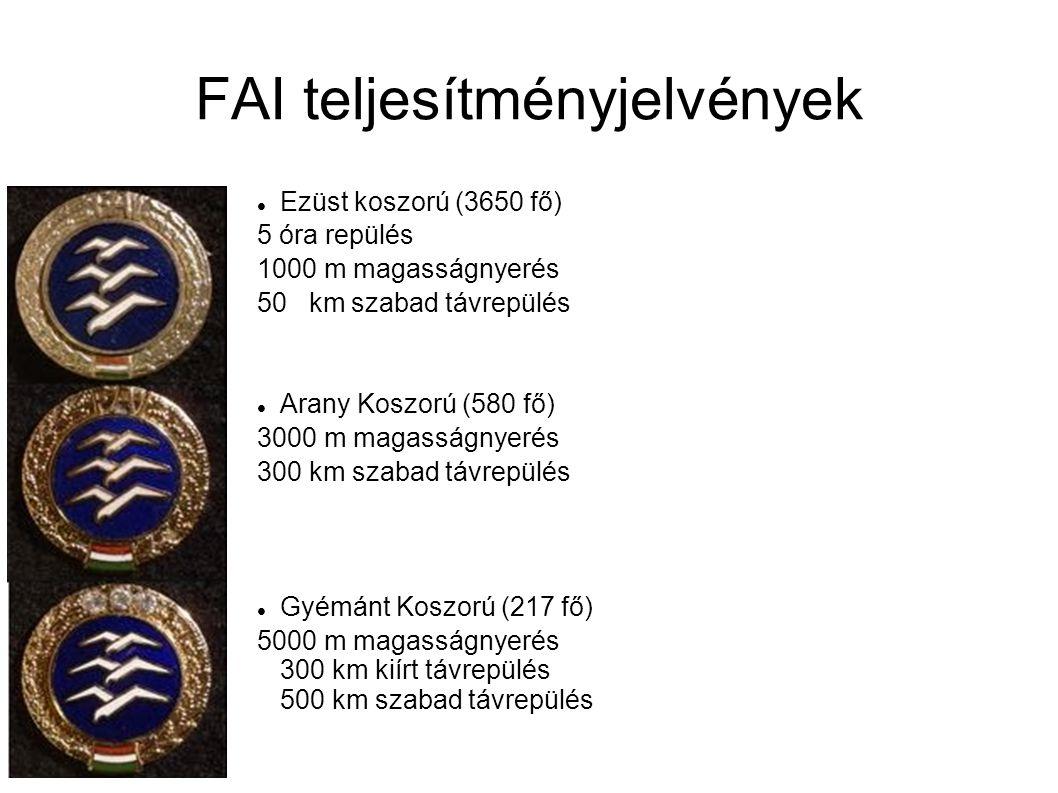 FAI teljesítményjelvények