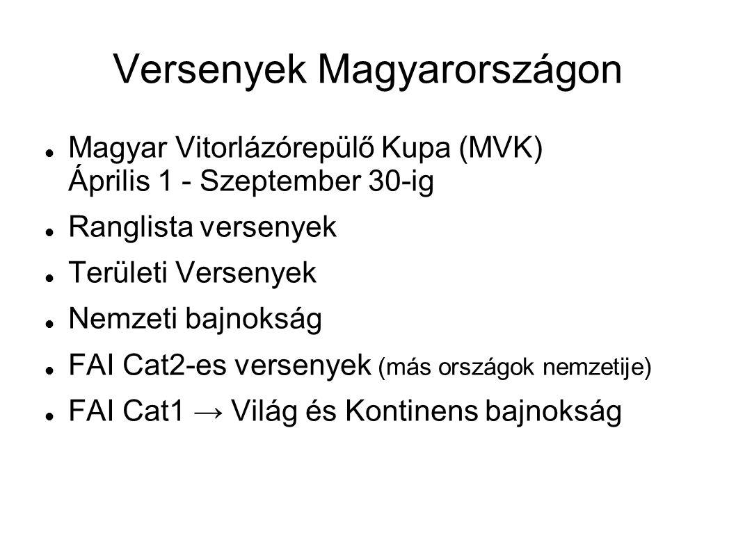 Versenyek Magyarországon