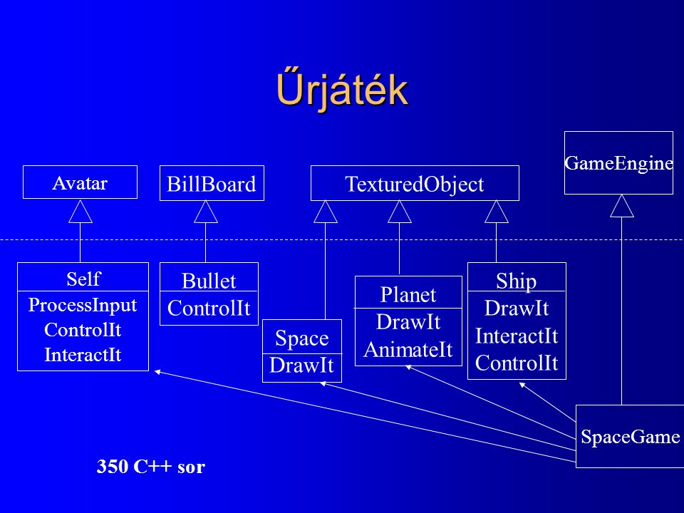 Űrjáték BillBoard TexturedObject Bullet ControlIt Ship DrawIt