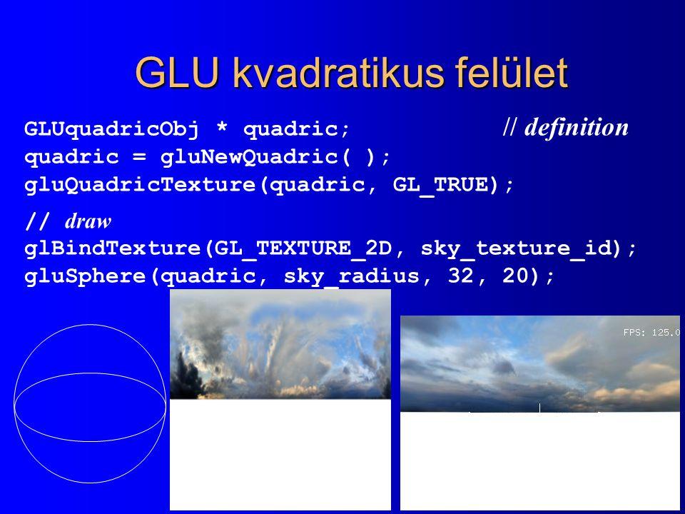 GLU kvadratikus felület